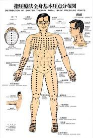 Acupuncture - An effective solution to fatigue
